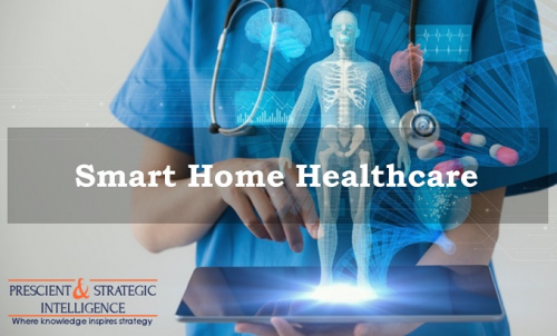 Smart Home Healthcare Technology Market 2023'