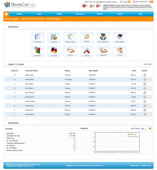 AbanteCart 1.1.2'