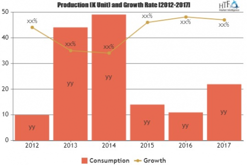 Latest Report on Construction Chemicals Market Top Key Playe'