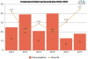 Container Monitoring Market Is Thriving Worldwide'