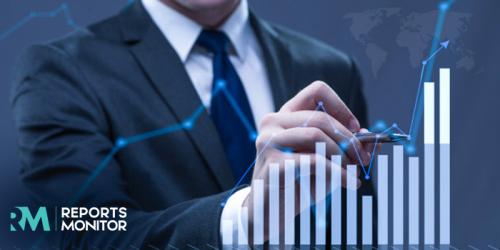 Cognitive Analytics Market'
