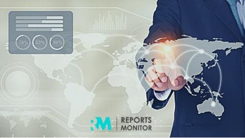 Automotive Data Analytics Market'
