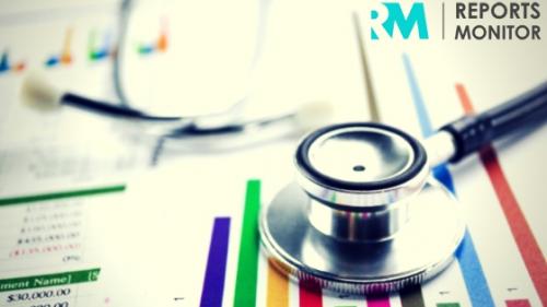 Drugs for Malaria Market'