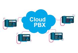 Cloud PBX Market'