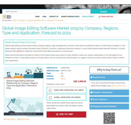 Global Image Editing Software Market 2019 by Company, Region'