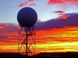 Weather Radar Market'