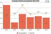 Hospital EMR Systems: A Potential USD24.57 Billion Market ME'
