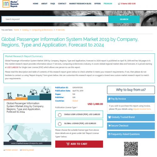 Global Passenger Information System Market 2019 by Company'
