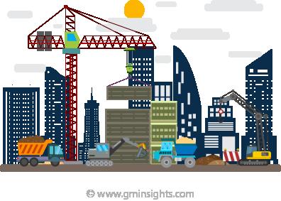 Civil Engineering Market'