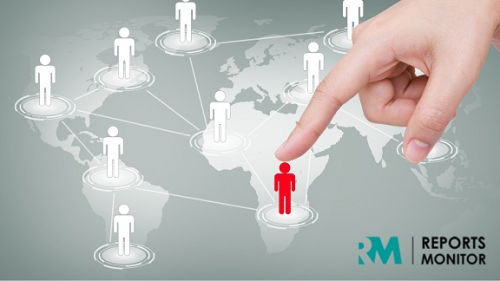 Global People Counters Market Insights, Forecast to 2025'