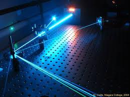Ultrafast Laser Market'