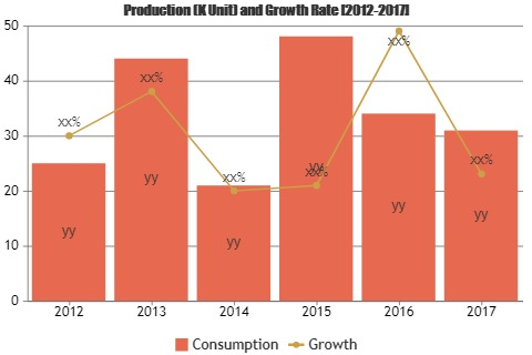 2019 Container Leasing Market Top Key Players Focused - COSC'