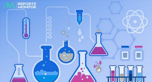 Global Peroxyacetic Acid Market Insights, Forecast to 2025'