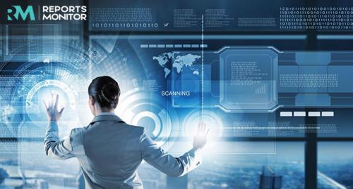 Laser Processing Acousto-Optics Device Market'