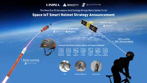 Smart Helmet Brand LIVALL Announces Cooperation With Space I'