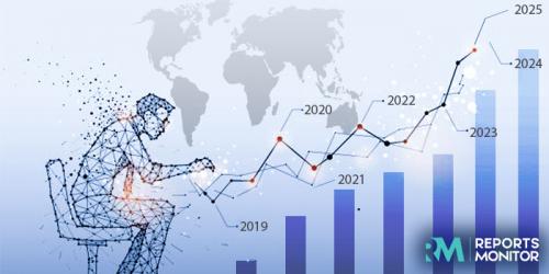 Biomedical Pressure Sensors Market 2019 Top Manufacturers: F'