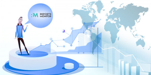 Picture Archiving and Communication System Market 2019 Insig'