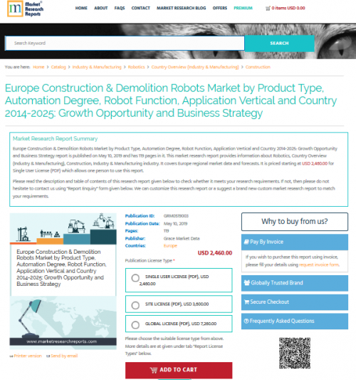 Europe Construction & Demolition Robots Market by Pr'