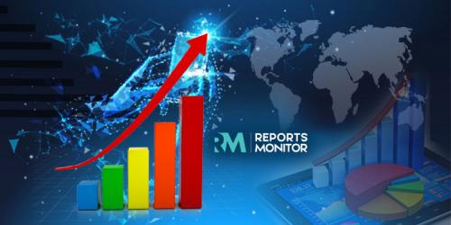 Standard Operating Procedure Management Market by forecastin'