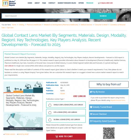 Global Contact Lens Market'