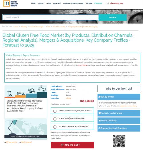Global Gluten Free Food Market'