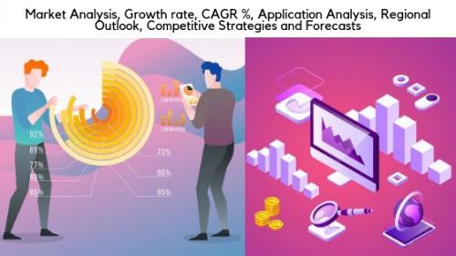AML Software Astonishing Growth: Transaction Monitoring Soft'