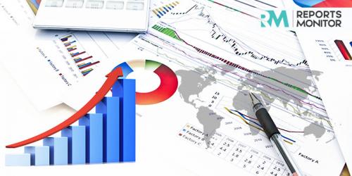 Global Jicama Market Insights, Forecast to 2025'