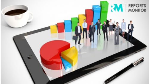 Global Specialty Film Market Insights, Forecast to 2025'