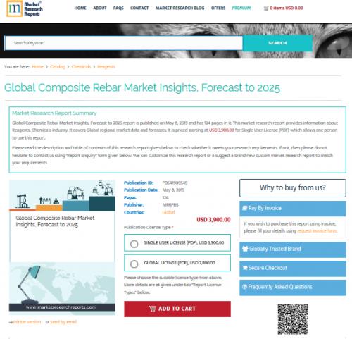 Global Composite Rebar Market Insights, Forecast to 2025'