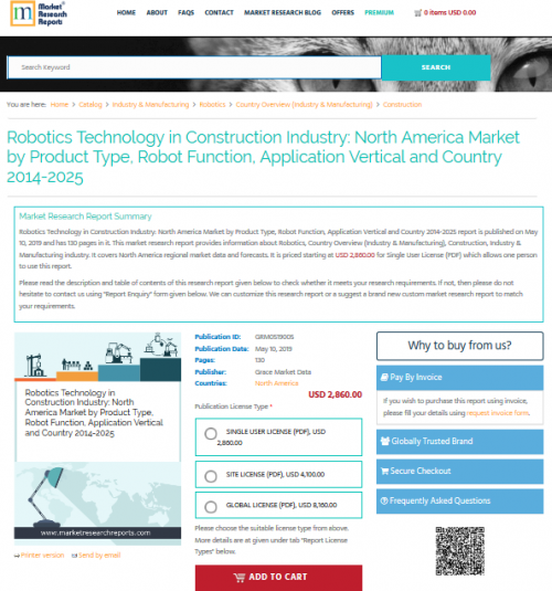 Robotics Technology in Construction Industry: North America'