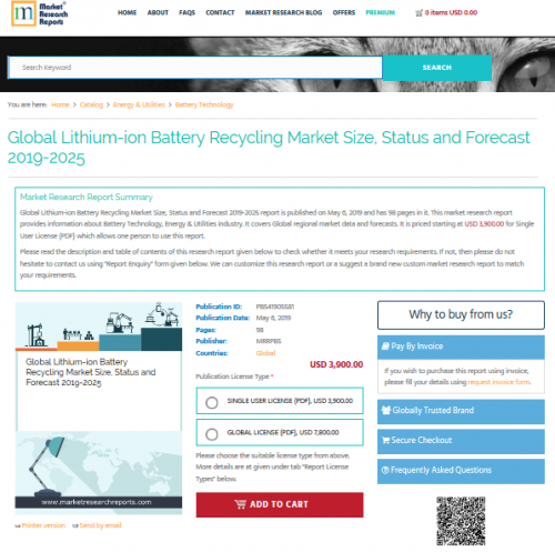 Global Lithium-ion Battery Recycling Market Size, Status'