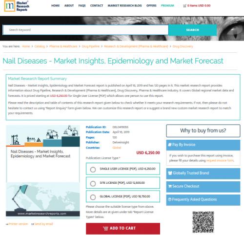 Nail Diseases - Market Insights, Epidemiology and Market'
