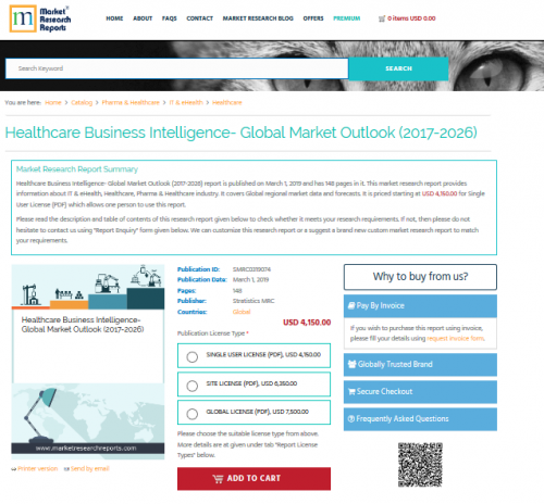 Healthcare Business Intelligence- Global Market Outlook'