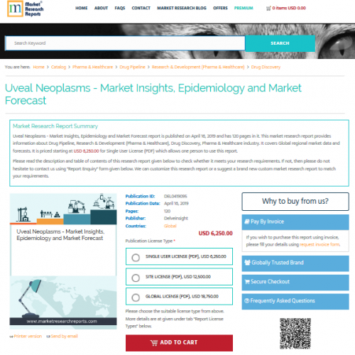 Uveal Neoplasms - Market Insights, Epidemiology and Market'