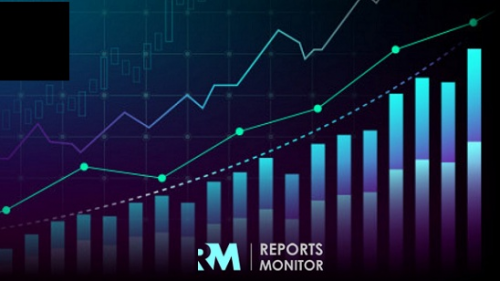 Global Cellular M2M Connections and Services Market Size'