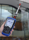 Sound Level Meter Market'