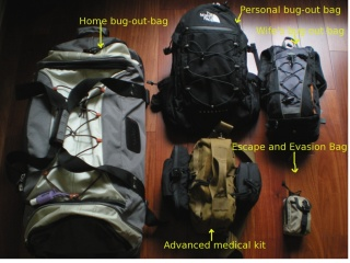 It is time for Bug out Bag'