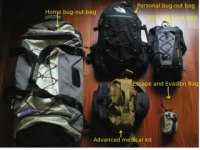 It is time for Bug out Bag