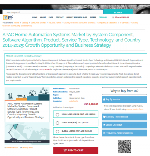 APAC Home Automation Systems Market by System Component'