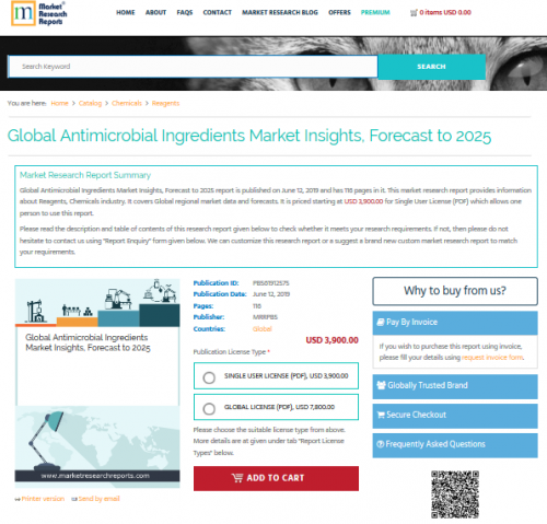Global Antimicrobial Ingredients Market Insights, Forecast'