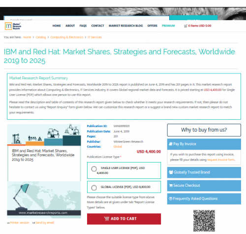 IBM and Red Hat: Market Shares, Strategies and Forecasts'
