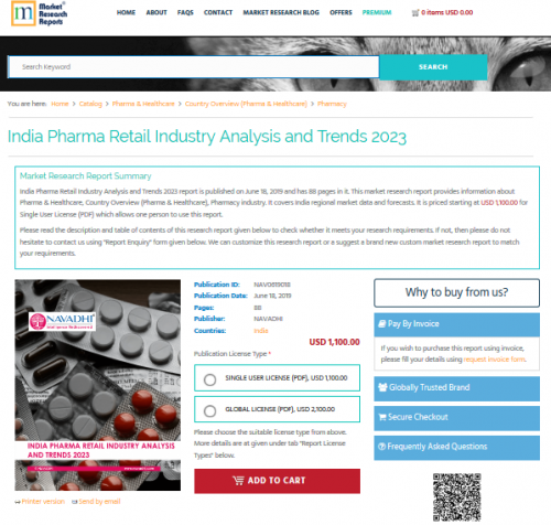 India Pharma Retail Industry Analysis and Trends 2023'