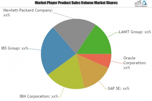 IT Software and Services Market to Eyewitness Massive Growth'