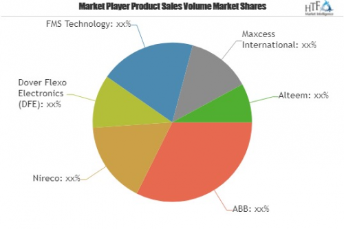 Tension Controllers Market'