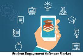Student Engagement Software Market'
