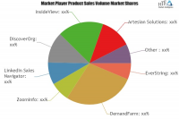 Sales Intelligence Software Market