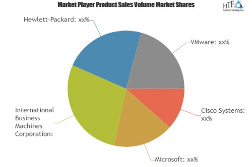 Systems Administration Management Tool Market'