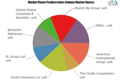 Cyber Insurance Market'