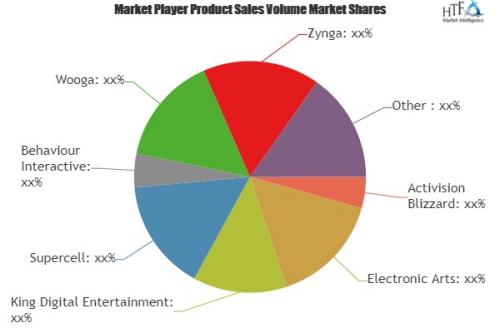 Social Gaming Market'