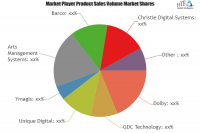 Theatre Management Systems Market